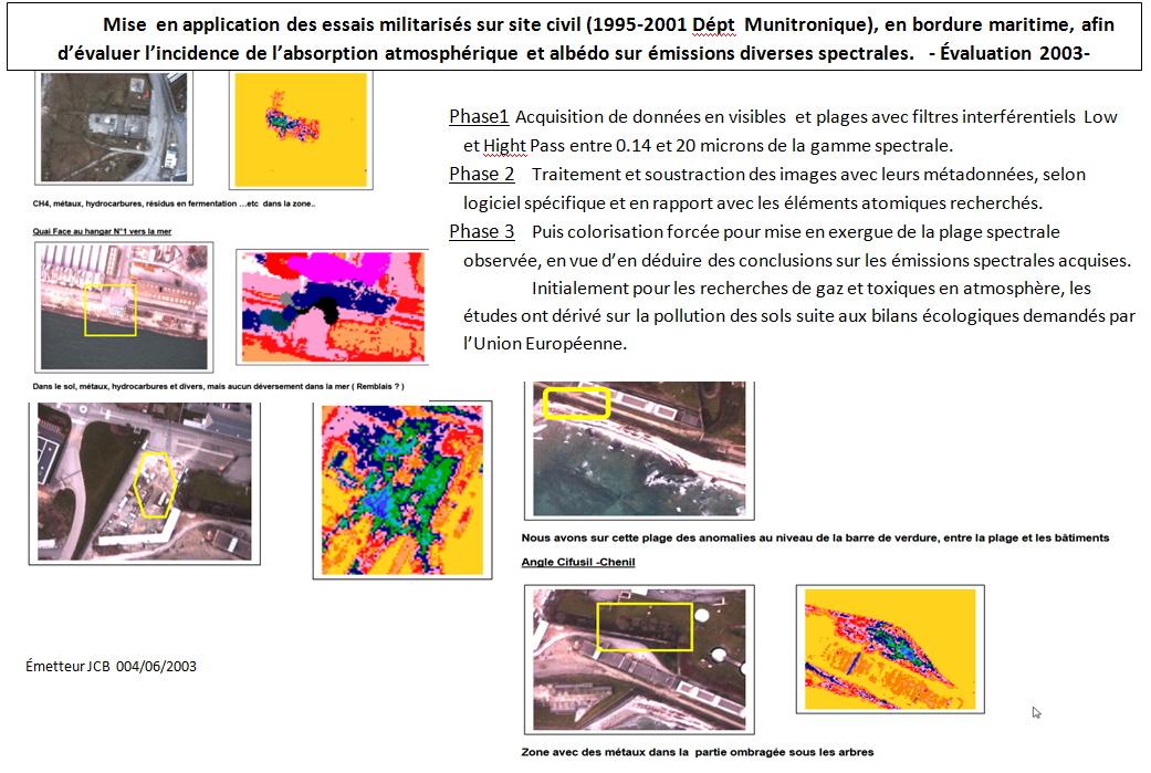 Détection spectrale - Environnement civil